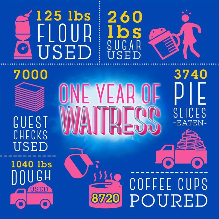 waitress1ano